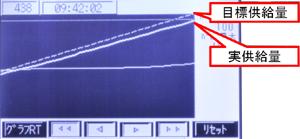 オプショングラフ1.png