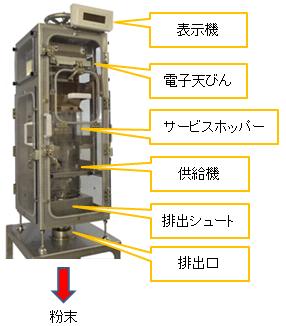定量供給機(実重量計測).png